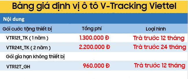báo giá định vị ô tô v-tracking viettel