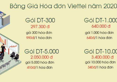 bảng giá hóa đơn điện tử viettel 2020