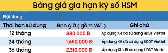 bảng giá gia hạn chữ ký số HSM