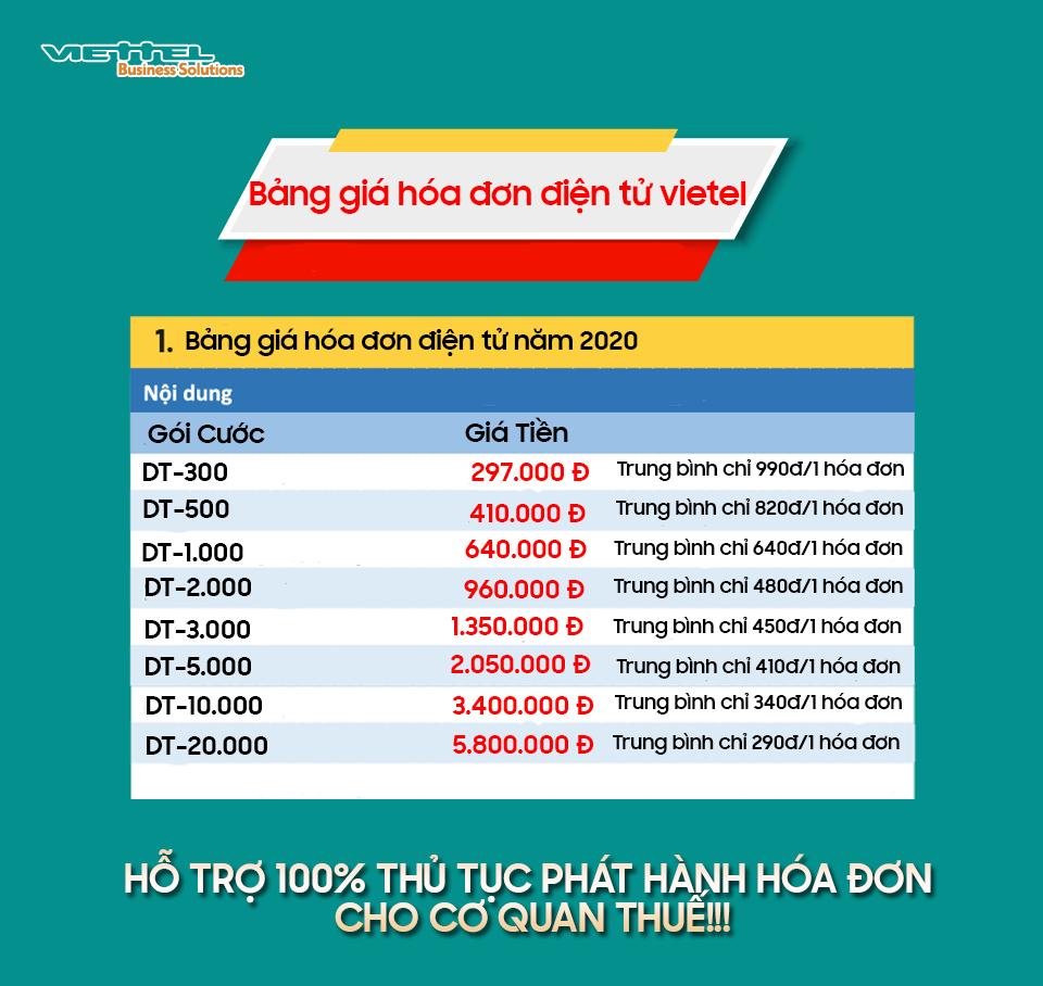báo giá hóa đơn điện tử viettel 2020