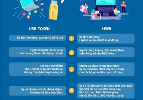 sự khác biệt giữa token và HSM
