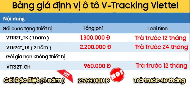 bảng giá định vị xe ô tô viettel V-Tracking